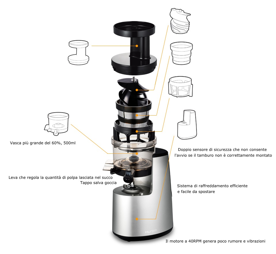 slow juicer hurom technical features